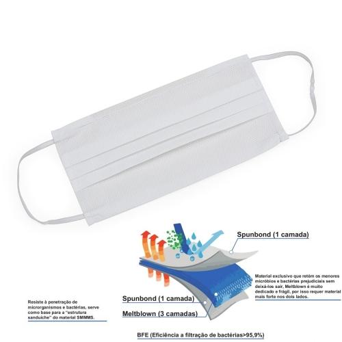 - Máscara Descartável SMMMS com Clipe Nasal (5 camadas de proteção)